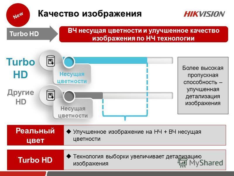 Качество изображения Качество изображения Технология выборки увеличивает детализацию изображения Turbo HD Улучшенное изображение на НЧ + ВЧ несущая цветности Реальный цвет New Turbo HD ВЧ несущая цветности и улучшенное качество изображения по НЧ техн