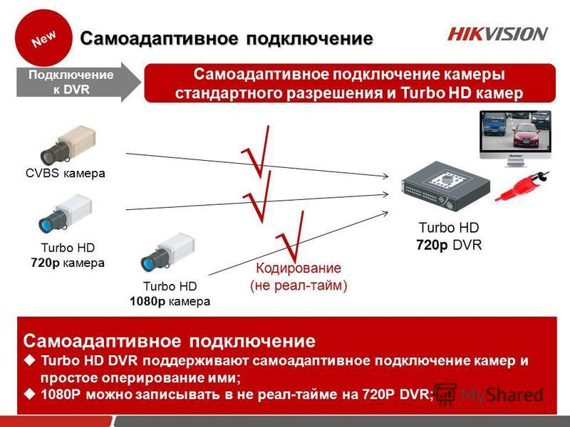 Самоадаптивное подключение Самоадаптивное подключение Самоадаптивное подключение Turbo HD DVR поддерживают само адаптивное подключение камер и простое оперирование ими; 1080P можно записывать в не реал-тайме на 720P DVR; CVBS камера Turbo HD 720p кам