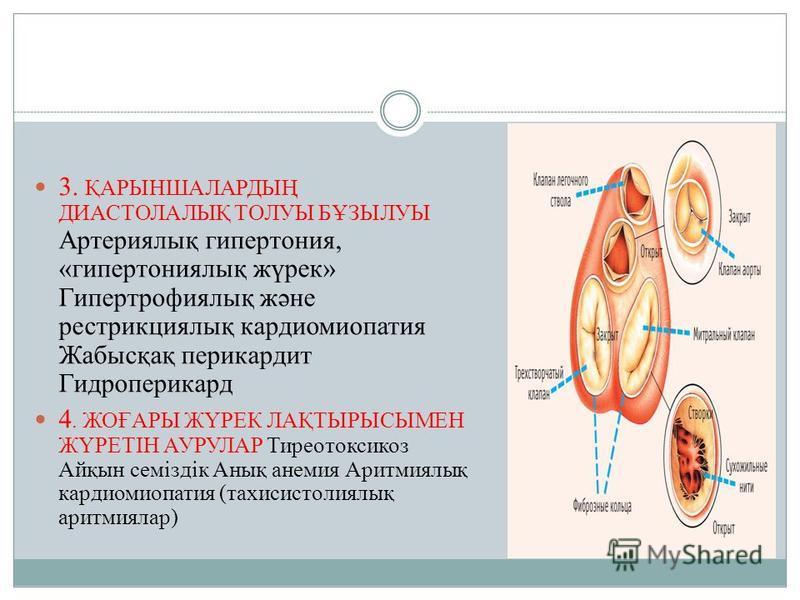 3. ҚАРЫНШАЛАРДЫҢ ДИАСТОЛАЛЫҚ ТОЛУЫ БҰЗЫЛУЫ Артериялық гипертония, «гипертониялық жүрек» Гипертрофиялық және рестрикциялық кардиомиопатия Жабысқақ перикардит Гидроперикард 4. ЖОҒАРЫ ЖҮРЕК ЛАҚТЫРЫСЫМЕН ЖҮРЕТІН АУРУЛАР Тиреотоксикоз Айқын семіздік Анық