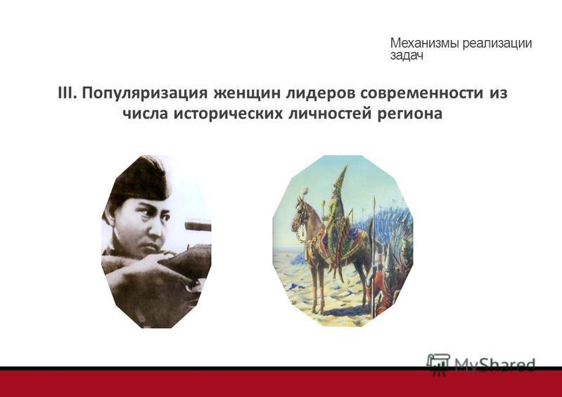 ІІI. Популяризация женщин лидеров современности из числа исторических личностей региона Механизмы реализации задач