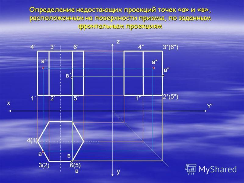 Определение недостающих проекций точек «а» и «в», расположенным на поверхности призмы, по заданным фронтальным проекциям x y Y z 1´2´ 3´4´ а´ а 4(1) 3(2) 43(6) 1 2(5) а в´ в 5´ 6´ 6(5) в в