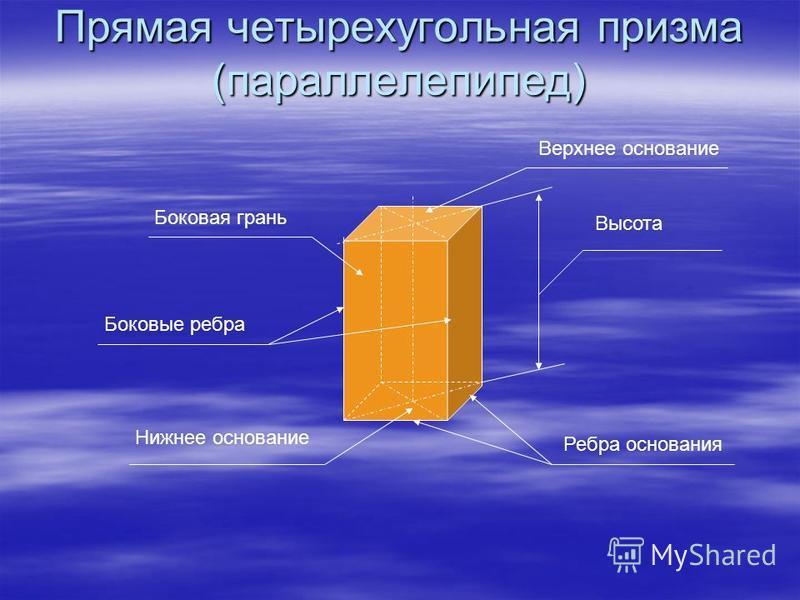 Прямая четырехугольная призма (параллелепипед) Верхнее основание Нижнее основание Ребра основания Боковые ребра Высота Боковая грань