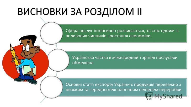 ВИСНОВКИ ЗА РОЗДІЛОМ ІІ Сфера послуг інтенсивно розвивається, та стає одним із впливових чинників зростання економіки. Українська частка в міжнародній торгівлі послугами обмежена Основні статті експорту України є продукція переважно з низьким та сере