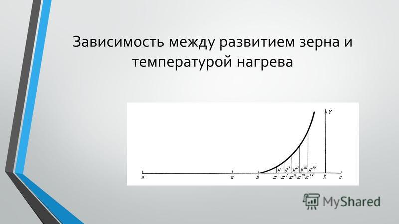 Зависимость между развитием зерна и температурой нагрева
