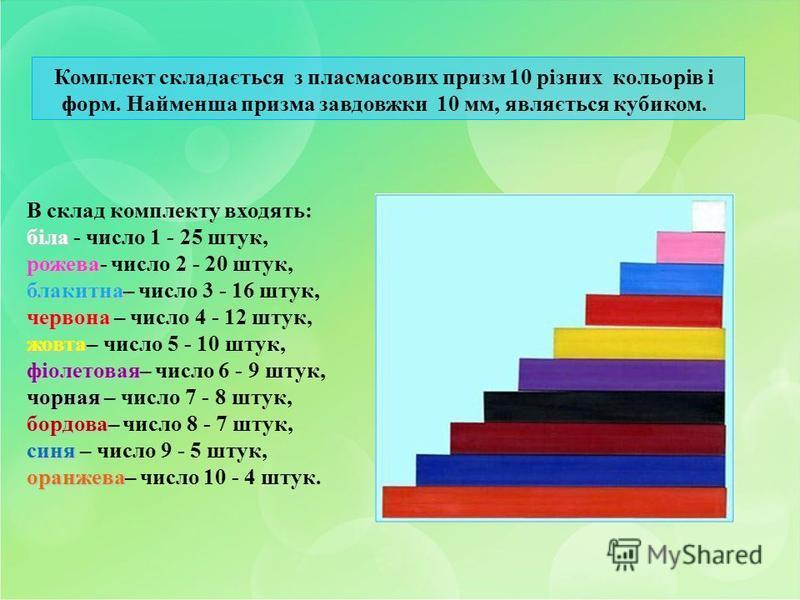 Комплект складається з пласмасових призм 10 різних кольорів і форм. Найменша призма завдовжки 10 мм, являється кубиком. В склад комплекту входять: біла біла - число 1 - 25 штук, рожева рожева- число 2 - 20 штук, блакитна блакитна– число 3 - 16 штук,
