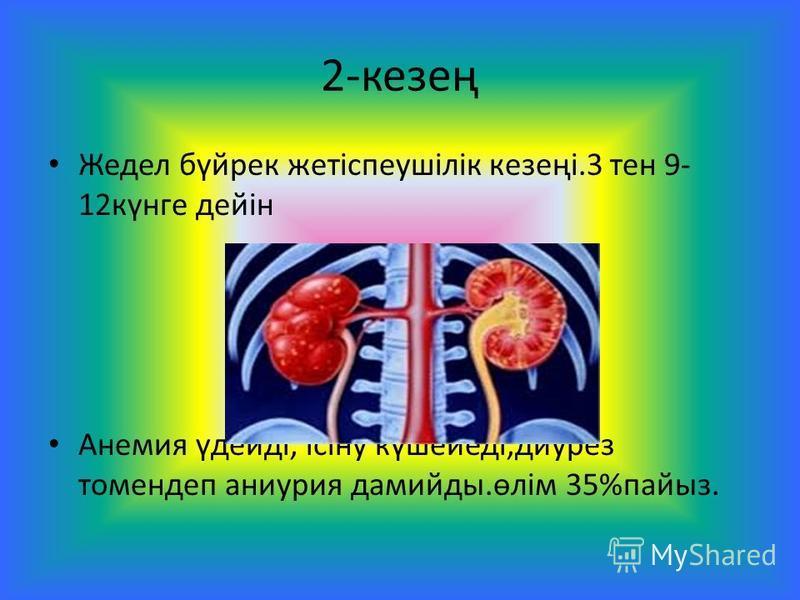 2-кезең Жедел бүйрек жетіспеушілік кезеңі.3 тен 9- 12 күнге дейін Анемия үдейді, ісіну күшейеді,диурез томендеп анурия дамийды.өлім 35%пайыз.
