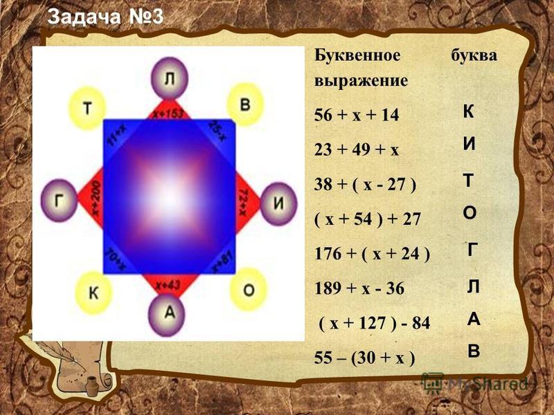Задача 3 Буквенное выражение буква 56 + x + 14 23 + 49 + x 38 + ( x - 27 ) ( x + 54 ) + 27 176 + ( x + 24 ) 189 + x - 36 ( x + 127 ) - 84 55 – (30 + x ) К И Т О Г Л А В