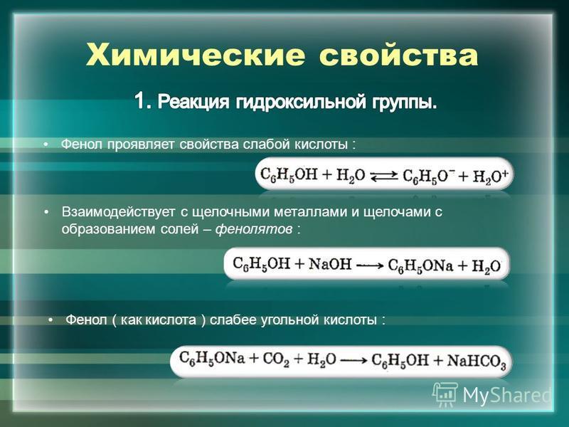 Химические свойства Фенол проявляет свойства слабой кислоты : Взаимодействует с щелочными металлами и щелочами с образованием солей – фенолятов : Фенол ( как кислота ) слабее угольной кислоты :