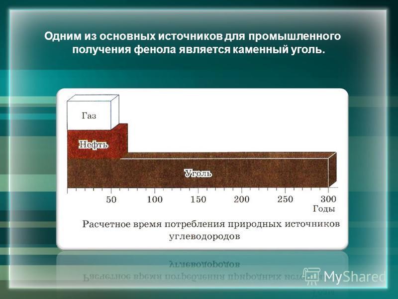 Одним из основных источников для промышленного получения фенола является каменный уголь.