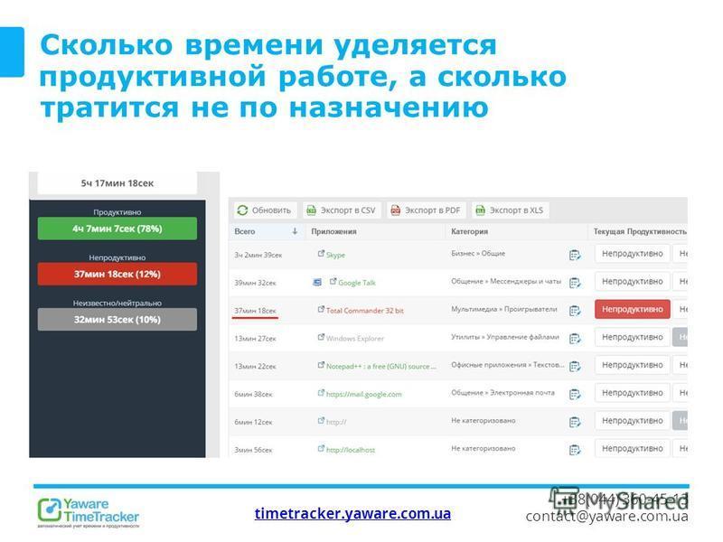 timetracker.yaware.com.ua +38(044) 360-45-13 contact@yaware.com.ua Сколько времени уделяется продуктивной работе, а сколько тратится не по назначению