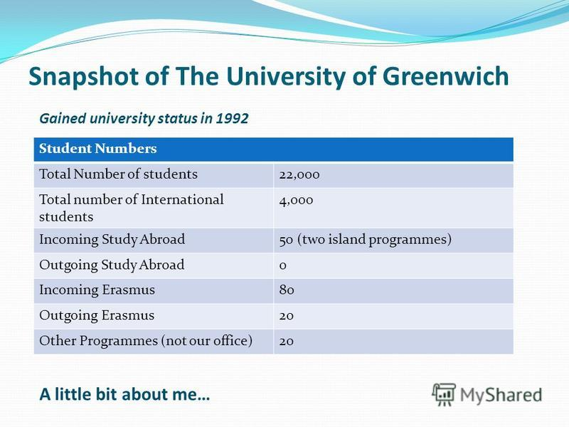 Snapshot of The University of Greenwich Student Numbers Total Number of students22,000 Total number of International students 4,000 Incoming Study Abroad50 (two island programmes) Outgoing Study Abroad0 Incoming Erasmus80 Outgoing Erasmus20 Other Pro