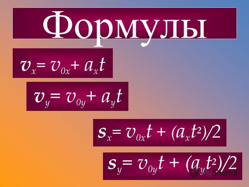 Формулы v x = v 0x + a x t s x = v 0x t + ( a x t 2 )/ 2 v y = v 0y + a y t s y = v 0y t + ( a y t 2 )/2
