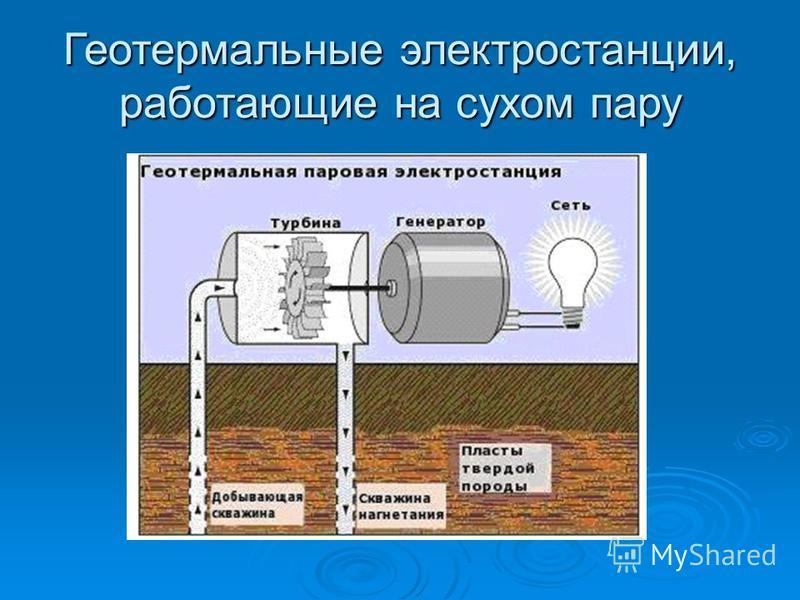 Геотермальные электростанции, работающие на сухом пару