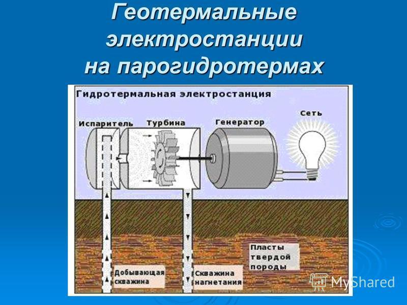 Геотермальные электростанции на парогидротермах