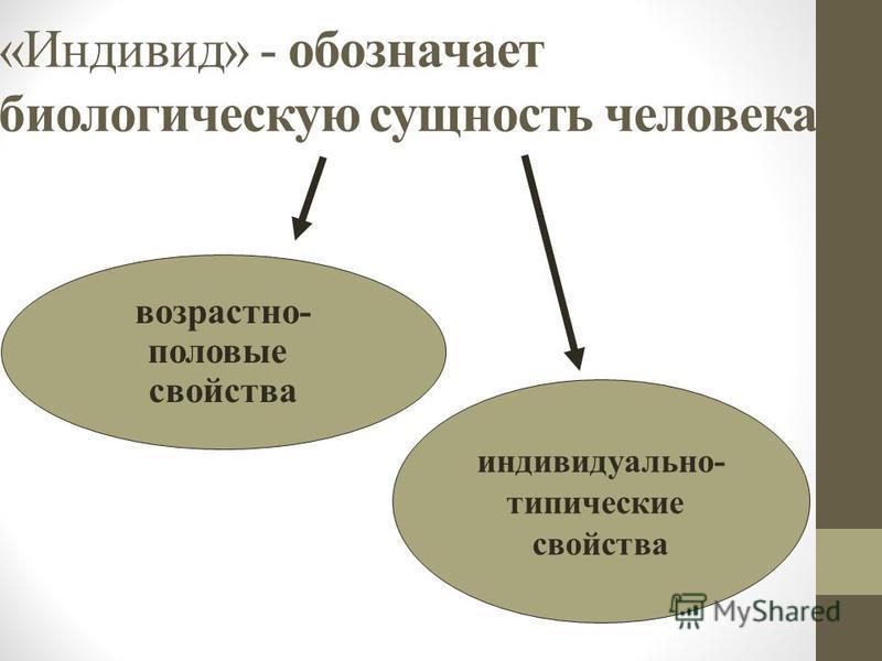 «Индивид» - обозначает биологическую сущность человека возрастно- половые свойства индивидуально- типические свойства