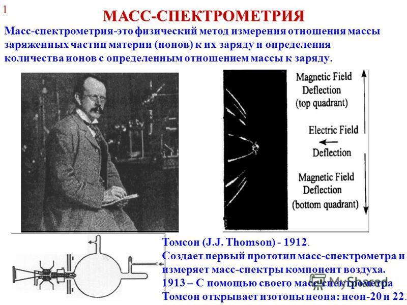 МАСС-СПЕКТРОМЕТРИЯ Масс-спектрометрия-это физический метод измерения отношения массы заряженных частиц материи (ионов) к их заряду и определения количества ионов с определенным отношением массы к заряду. Томсон (J.J. Thomson) - 1912. Создает первый п