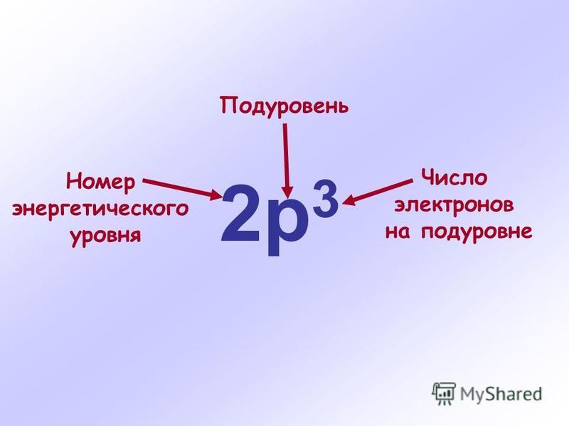 2 р 3 Номер энергетического уровня Подуровень Число электронов на подуровне