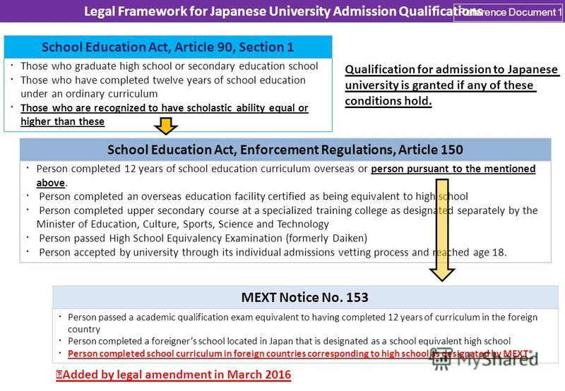 Legal Framework for Japanese University Admission Qualifications Those who graduate high school or secondary education school Those who have completed twelve years of school education under an ordinary curriculum Those who are recognized to have scho