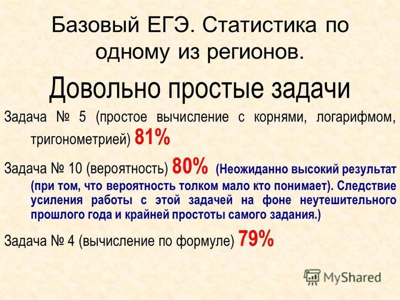 Базовый ЕГЭ. Статистика по одному из регионов. Довольно простые задачи Задача 5 (простое вычисление с корнями, логарифмом, тригонометрией) 81% Задача 10 (вероятность) 80% (Неожиданно высокий результат (при том, что вероятность толком мало кто понимае