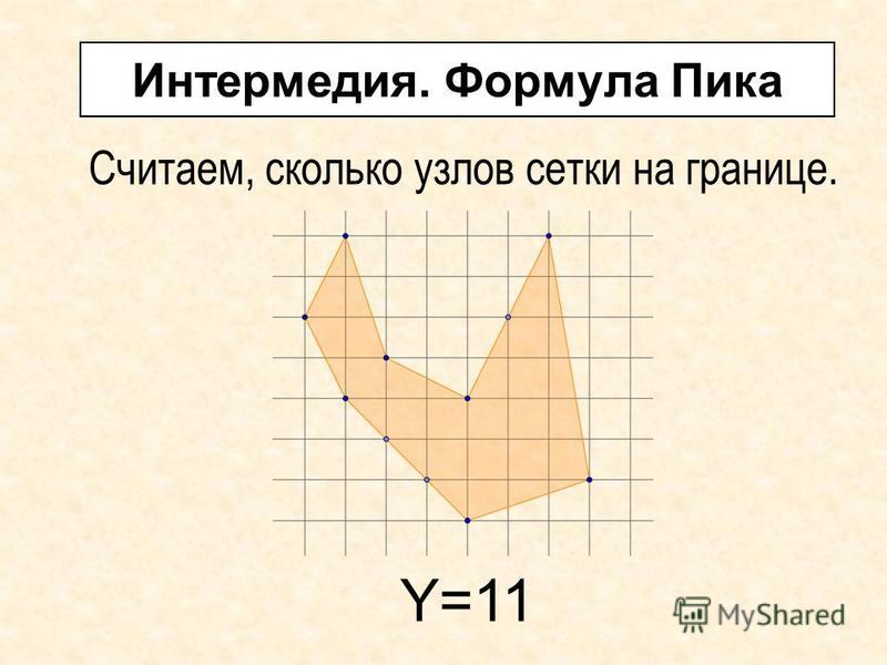 Интермедия. Формула Пика Считаем, сколько узлов сетки на границе. Y=11