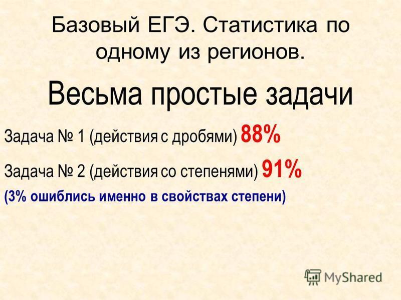 Базовый ЕГЭ. Статистика по одному из регионов. Весьма простые задачи Задача 1 (действия с дробями) 88% Задача 2 (действия со степенями) 91% (3% ошиблись именно в свойствах степени)
