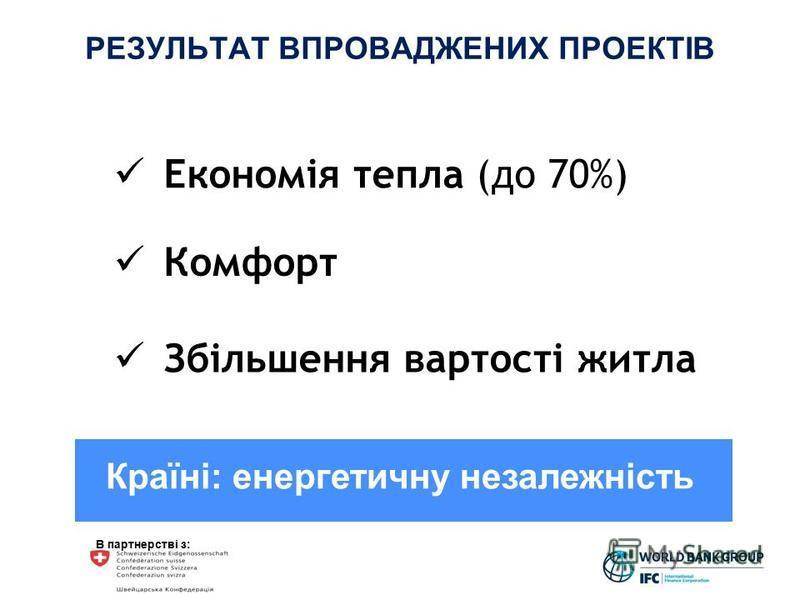 В партнерстві з: РЕЗУЛЬТАТ ВПРОВАДЖЕНИХ ПРОЕКТІВ Економія тепла (до 70%) Збільшення вартості житла Комфорт Країні: енергетичну незалежність Мешканцям: