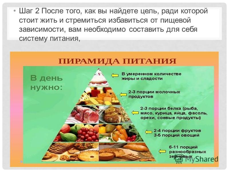 Шаг 2 После того, как вы найдете цель, ради которой стоит жить и стремиться избавиться от пищевой зависимости, вам необходимо составить для себя систему питания,