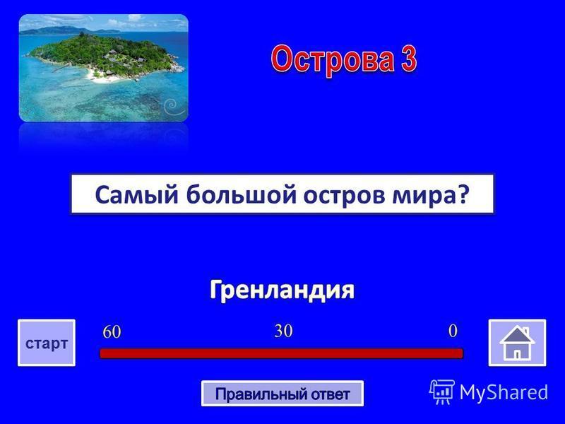 Самый большой остров мира? 030 6060 старт
