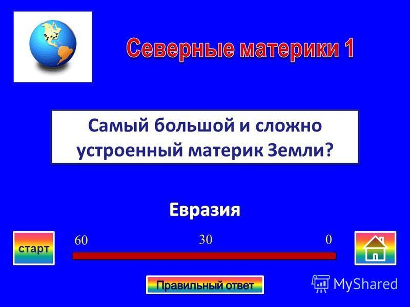 Самый большой и сложно устроенный материк Земли? 030 6060 старт