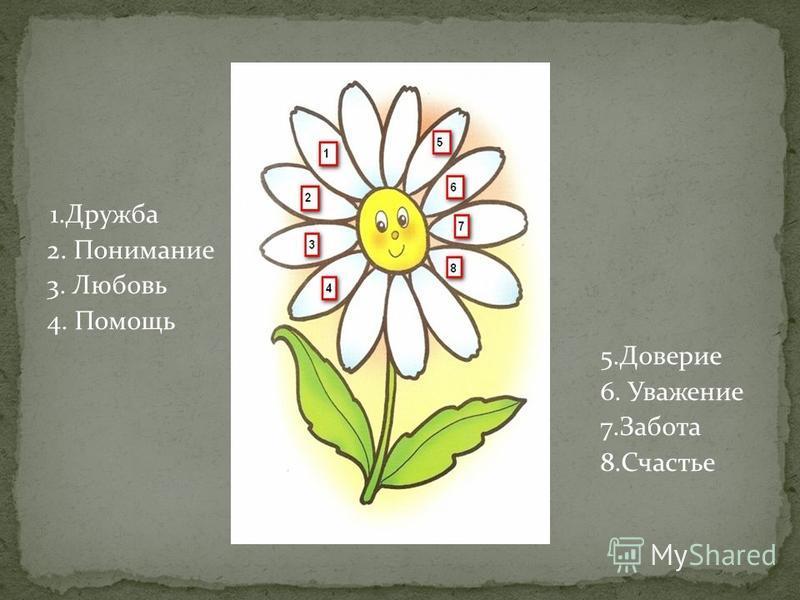 1. Дружба 2. Понимание 3. Любовь 4. Помощь 5. Доверие 6. Уважение 7. Забота 8.Счастье
