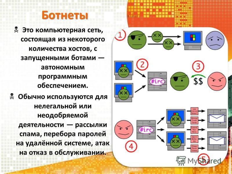 Ботнеты Это компьютерная сеть, состоящая из некоторого количества хостов, с запущенными ботами автономным программным обеспечением. Обычно используются для нелегальной или неодобряемой деятельности рассылки спама, перебора паролей на удалённой систем