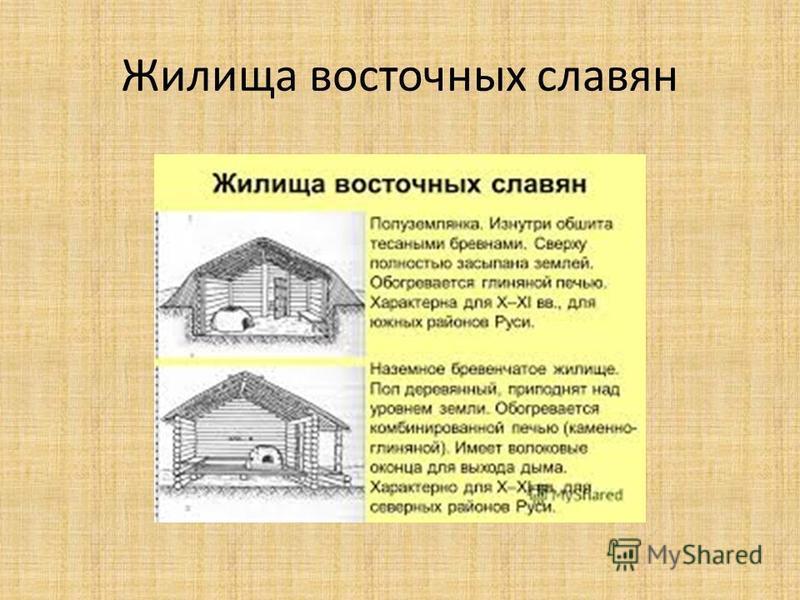 Жилища восточных славян