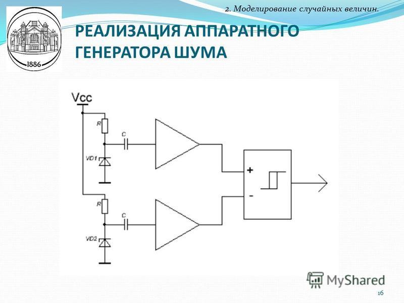 РЕАЛИЗАЦИЯ АППАРАТНОГО ГЕНЕРАТОРА ШУМА 2. Моделирование случайных величин. 16