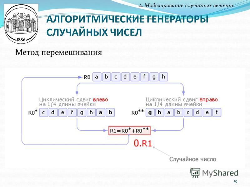 АЛГОРИТМИЧЕСКИЕ ГЕНЕРАТОРЫ СЛУЧАЙНЫХ ЧИСЕЛ 2. Моделирование случайных величин. Метод перемешивания 19