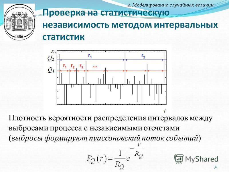 Проверка на статистическую независимость методом интервальных статистик 2. Моделирование случайных величин. Плотность вероятности распределения интервалов между выбросами процесса с независимыми отсчетами (выбросы формируют пуассоновский поток событи