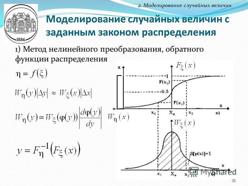 Моделирование случайных величин с заданным законом распределения 2. Моделирование случайных величин. 1) Метод нелинейного преобразования, обратного функции распределения 33