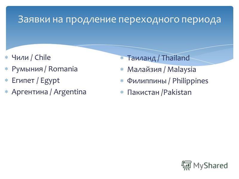 Заявки на продление переходного периода Чили / Chile Румыния / Romania Египет / Egypt Аргентина / Argentina Таиланд / Thailand Малайзия / Malaysia Филиппины / Philippines Пакистан /Pakistan