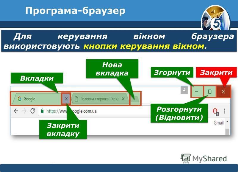 5 © Вивчаємо інформатику teach- inf.at.uateach- inf.at.ua Програма-браузер Для керування вікном браузера використовують кнопки керування вікном. Вкладки Нова вкладка Згорнути Розгорнути (Відновити) Розгорнути (Відновити) Закрити Закрити вкладку