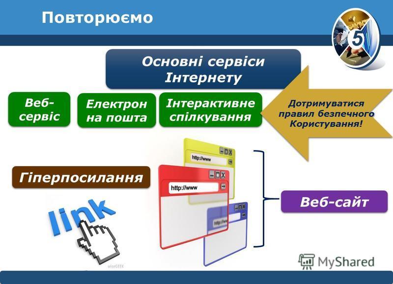 5 © Вивчаємо інформатику teach- inf.at.uateach- inf.at.ua Повторюємо Основні сервіси Інтернету Веб- сервіс Електрон на пошта Інтерактивне спілкування Дотримуватися правил безпечного Користування! Дотримуватися правил безпечного Користування! Гіперпос