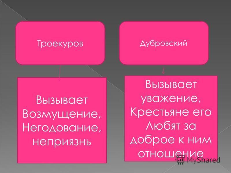 Троекуров Дубровский Вызывает Возмущение, Негодование, неприязнь Вызывает уважение, Крестьяне его Любят за доброе к ним отношение