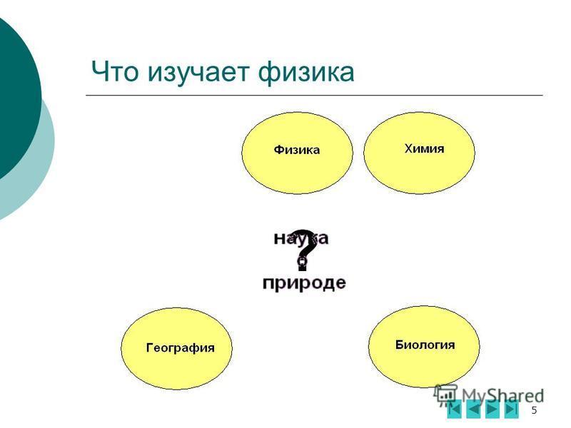 5 Что изучает физика