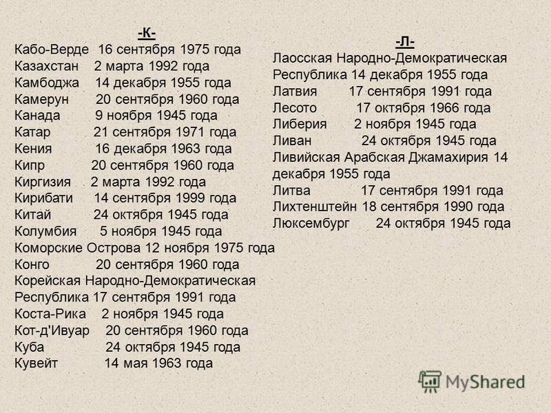-К- Кабо-Верде 16 сентября 1975 года Казахстан 2 марта 1992 года Камбоджа 14 декабря 1955 года Камерун 20 сентября 1960 года Канада 9 ноября 1945 года Катар 21 сентября 1971 года Кения 16 декабря 1963 года Кипр 20 сентября 1960 года Киргизия 2 марта