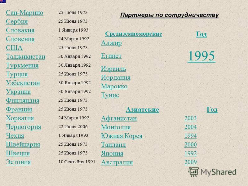 Сан-Марино 25 Июня 1973 Сербия 25 Июня 1973 Словакия 1 Января 1993 Словения 24 Марта 1992 США 25 Июня 1973 Таджикистан 30 Января 1992 Туркмения 30 Января 1992 Турция 25 Июня 1973 Узбекистан 30 Января 1992 Украина 30 Января 1992 Финляндия 25 Июня 1973