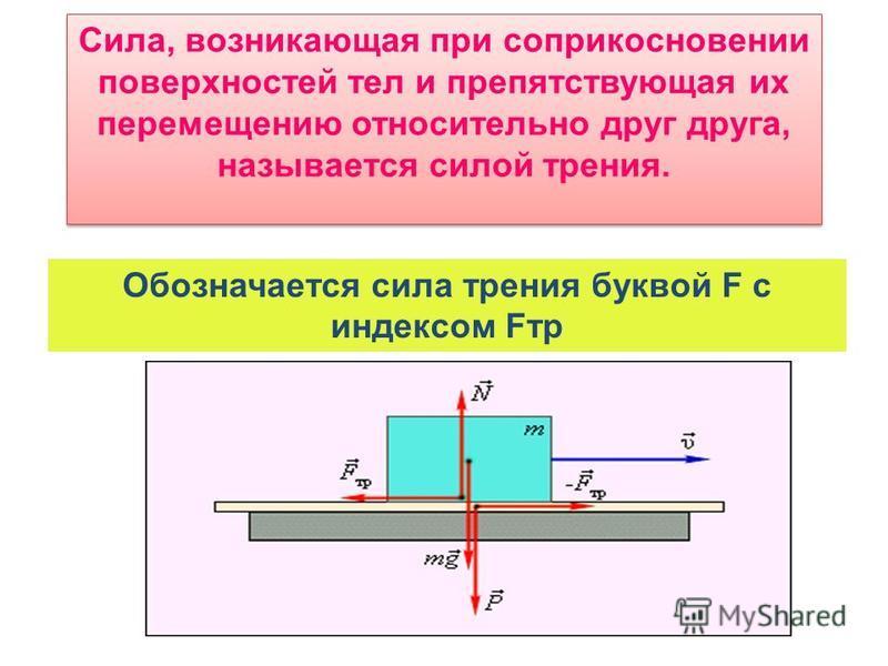 Сила, возникающая при соприкосновении поверхностей тел и препятствующая их перемещению относительно друг друга, называется силой трения. Обозначается сила трения буквой F с индексом Fтр
