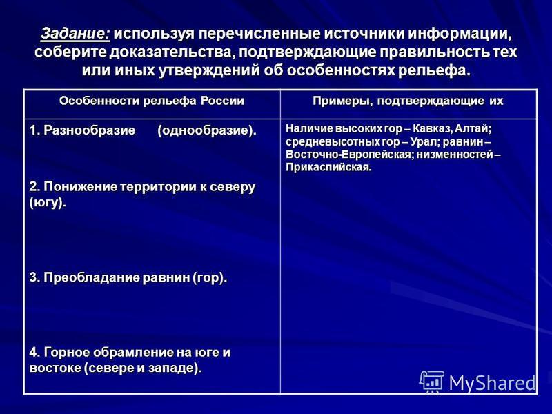 Задание: используя перечисленные источники информации, соберите доказательства, подтверждающие правильность тех или иных утверждений об особенностях рельефа. Особенности рельефа России Примеры, подтверждающие их 1. Разнообразие (однообразие). 2. Пони