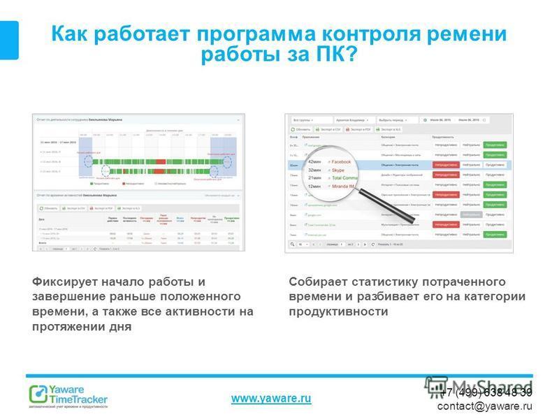 +7 (499) 638 48 39 contact@yaware.ru www.yaware.ru Как работает программа контроля времени работы за ПК? Собирает статистику потраченного ввремени и разбивает его на категории продуктивности Фиксирует начало работы и завершение раньше положенного ввр