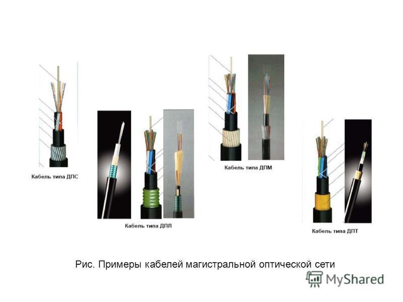 Рис. Примеры кабелей магистральной оптической сети