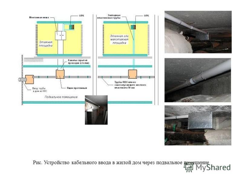 Рис. Устройство кабельного ввода в жилой дом через подвальное помещение
