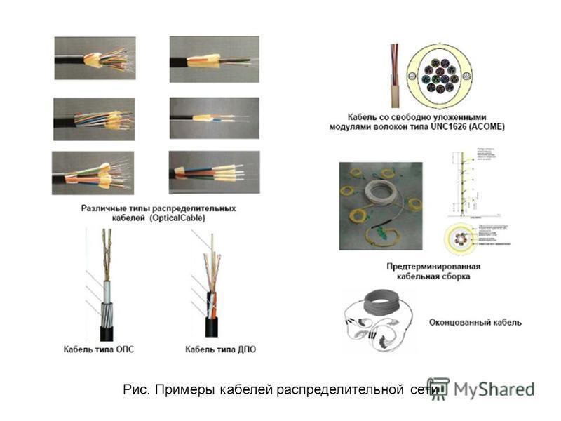 Рис. Примеры кабелей распределительной сети