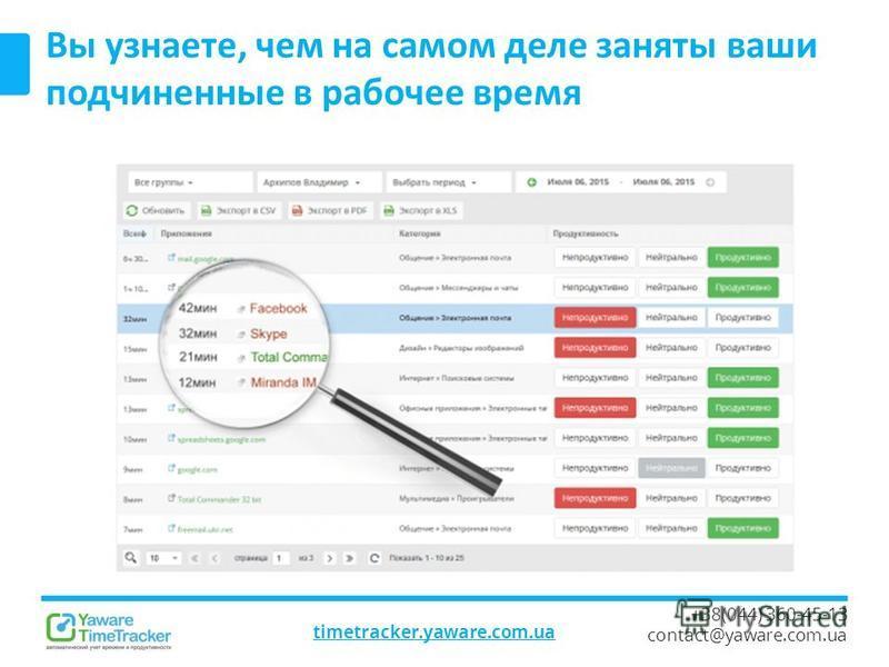 timetracker.yaware.com.ua +38(044) 360-45-13 contact@yaware.com.ua Вы узнаете, чем на самом деле заняты ваши подчиненные в рабочее время